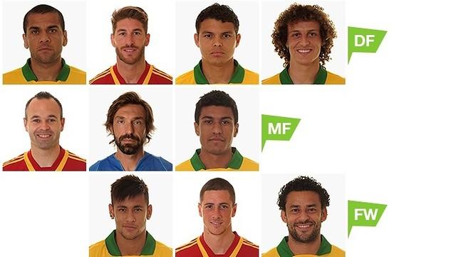 Els jugadors de camp del millor onze de la Copa Confederacions