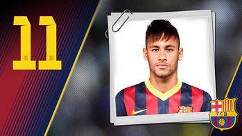 Imatge oficial de Neymar Jr. amb la samarreta del FC Barcelona