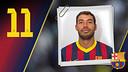 Imatge oficial de Sarmiento amb la samarreta del FC Barcelona