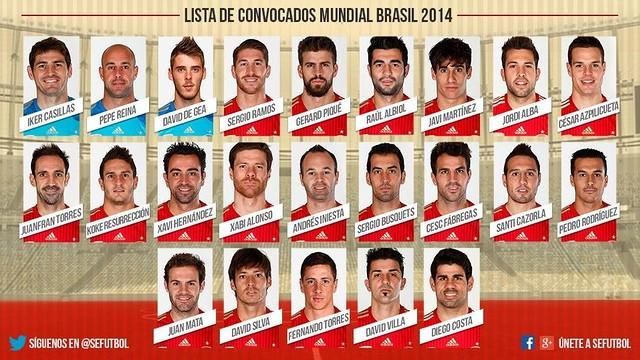 Fotomontaje de los 23 jugadores convocados por Espanya para el Mundial de Brasil