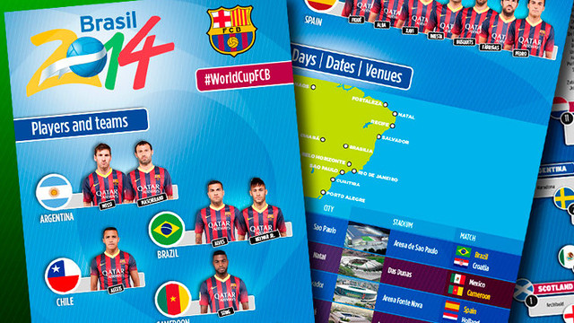 World Cup 2014 and FC Barcelona factfile