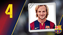 Portrait Ivan Rakitic. Number 4