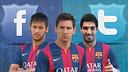 Neymar, Messi & Luis Suárez