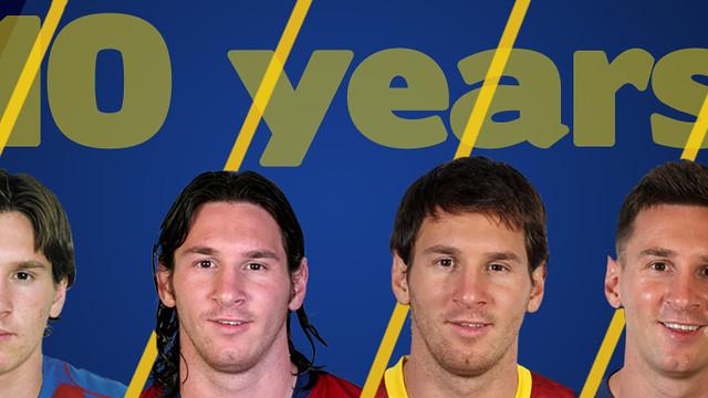 Design gambar Leo messi perkembangannya selama 10 tahun