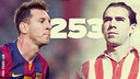 Messi now has a record 253 goals in La Liga.  FCB INFOGRAPHIC