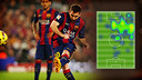 Leo Messi's heat map against Sevilla / FCB PHOTO MONTAGE