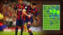 Mapa de calor de la participación de Leo Messi durante el partido contra el Sevilla / FOTOMONTAJE FCB
