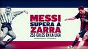 Infográfico Messi supera a Zarra