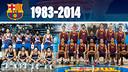 FC Barcelona bàsquet 1983-2014