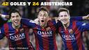 Suárez, Neymar Jr e Messi / CORDON PRESS (FOTOMONTAGEM FCB)
