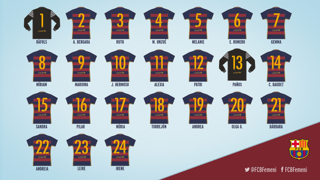 La relació de dorsals oficials del Barça Femení per a la temporada 2015/16 / FOTOMUNTATGE FCB