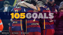 105 gols creativitat