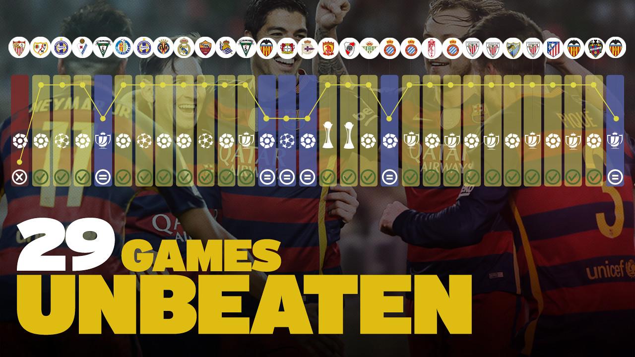 29 مباراة متتالية دون تجرع مرارة هزيمة