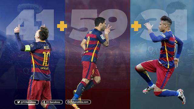 1d5240d3e El tridente formado por Messi